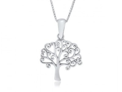 What is the Meaning of Tree of Life symbol?