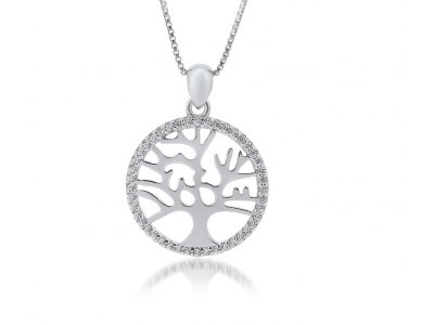 Meaning of Tree of Life in Judaism