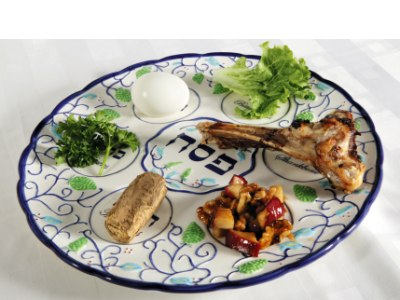 What is Seder Plate?