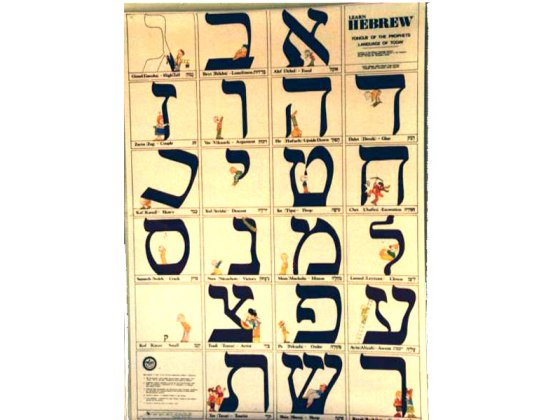 Traditional Alef-Bet Poster