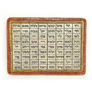 Jewish Blessing with 72 Names Of God Wall Hanging by Art in Clay